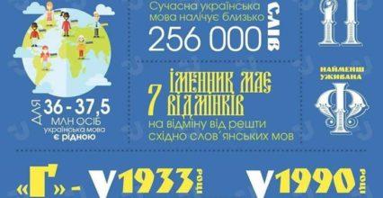З Днем української мови та писемності!