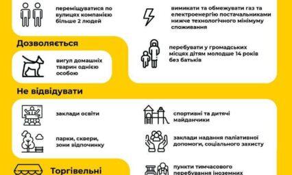 Уряд затвердив посилення карантинних заходів для стримання поширення коронавірусної хвороби в України.